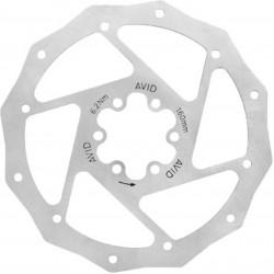 AVID disc Roundagon